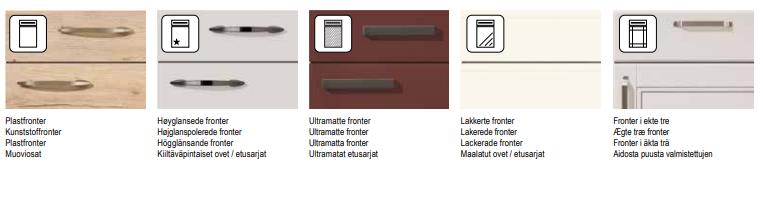 Plejeinstruktion til køkken, Vordingborg Køkkenet